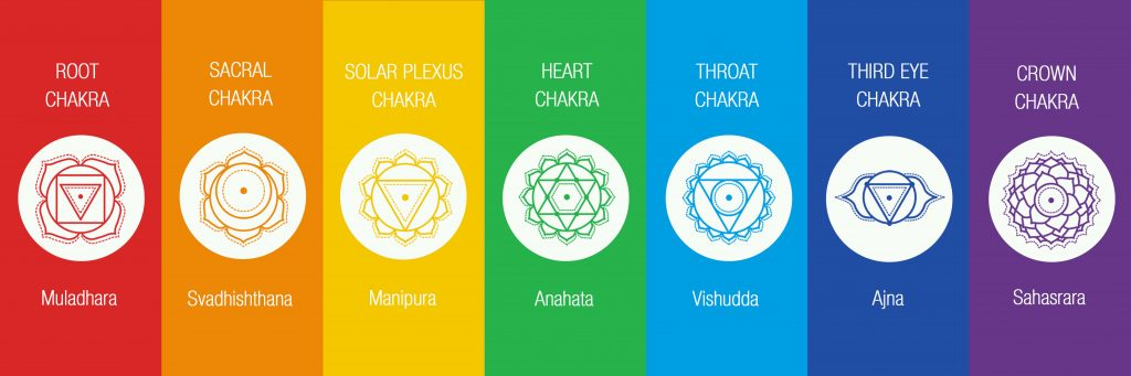how many chakras are there